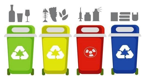 安徽合肥废品回收垃圾分类