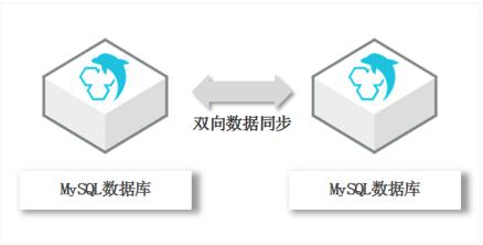 安徽APP开发应用服务优化调整